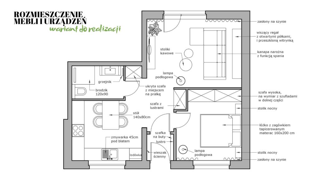 oferta cenowa pakiety rzut funkcjonalny mieszkania z umeblowaniem